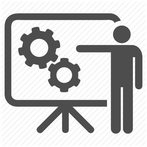 Metoda Direct - skuteczna metoda nauki języka angielskiego lub niemieckiego.